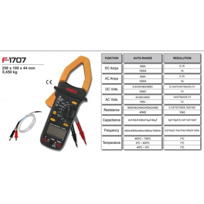 Testers Ferve TESTERS F-1707