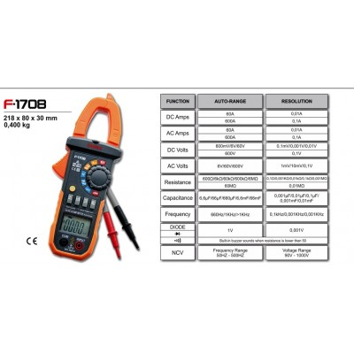 Testers Ferve TESTERS F-1708
